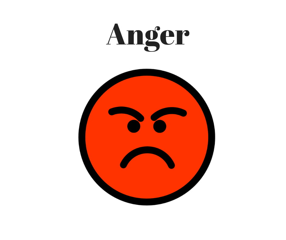 Anger – The Poem